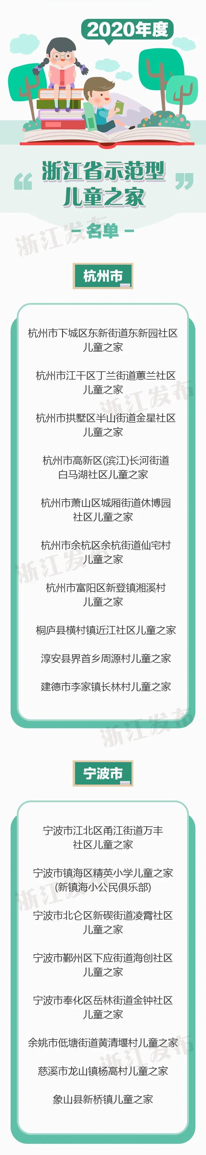 浙江新增100家省级示范型单位!有没有你家附近的?