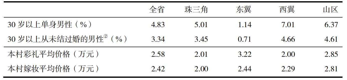 鍾南山:粵港澳在協同防疫層麵有密切合作