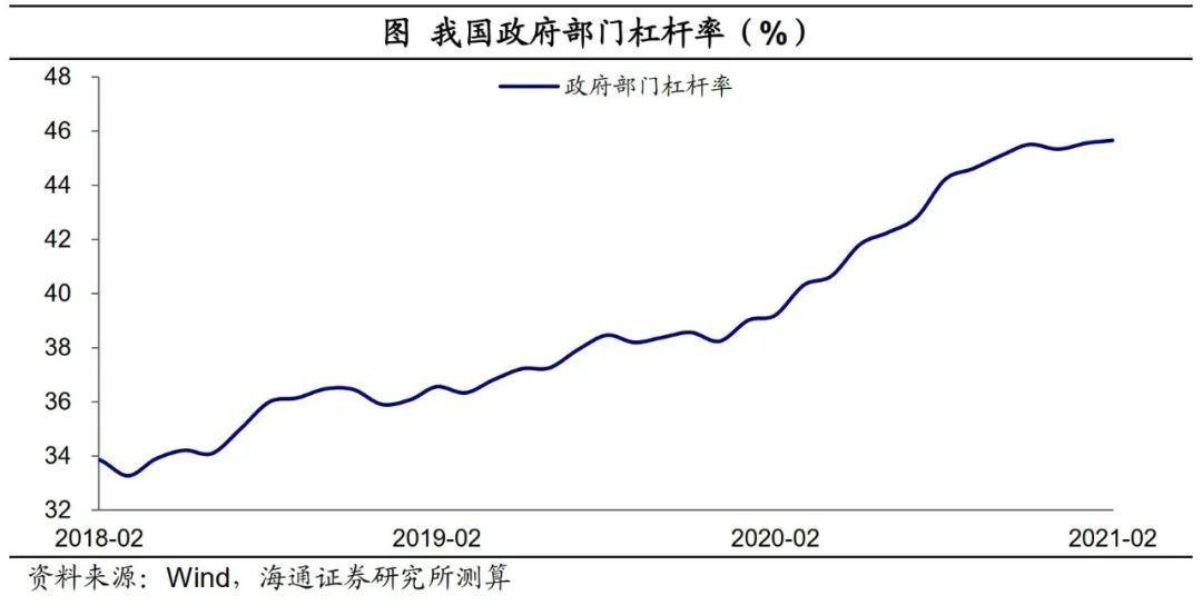 国务院国资委:中央企业有息欠债占比实现九连降