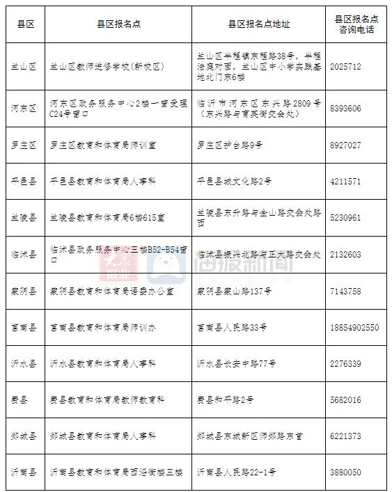 临沂:普通话水平测试报名下月开始,仅限2天,报名点公布