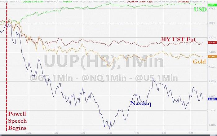 """美联储""""玩崩""""债市!八年前缩减恐慌会否重演?"""