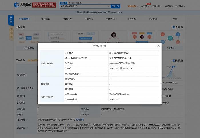 """廖记食品成都有限公司申请简易注销,为""""廖记棒棒鸡""""关联公司"""