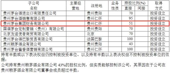 贵州茅台财务公司被罚20万:未按规定交存存款准备金