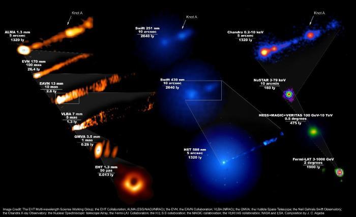 黑洞新数据出炉 可用于检验爱因斯坦广义相对论