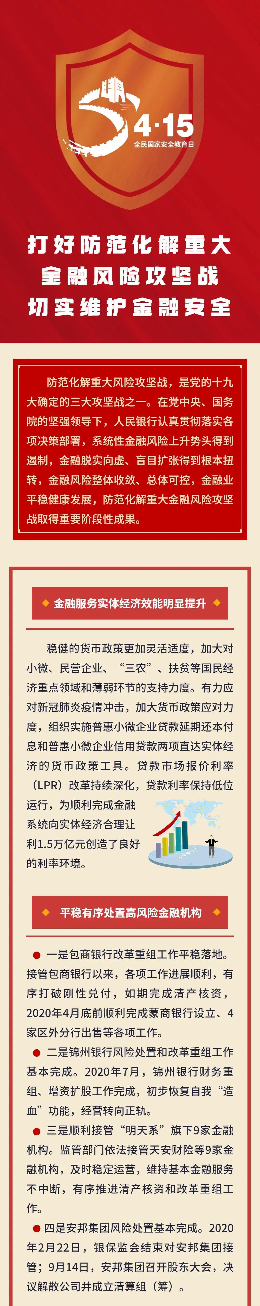 央行:全面清理整顿金融秩序 在营P2P网贷机构全部停业