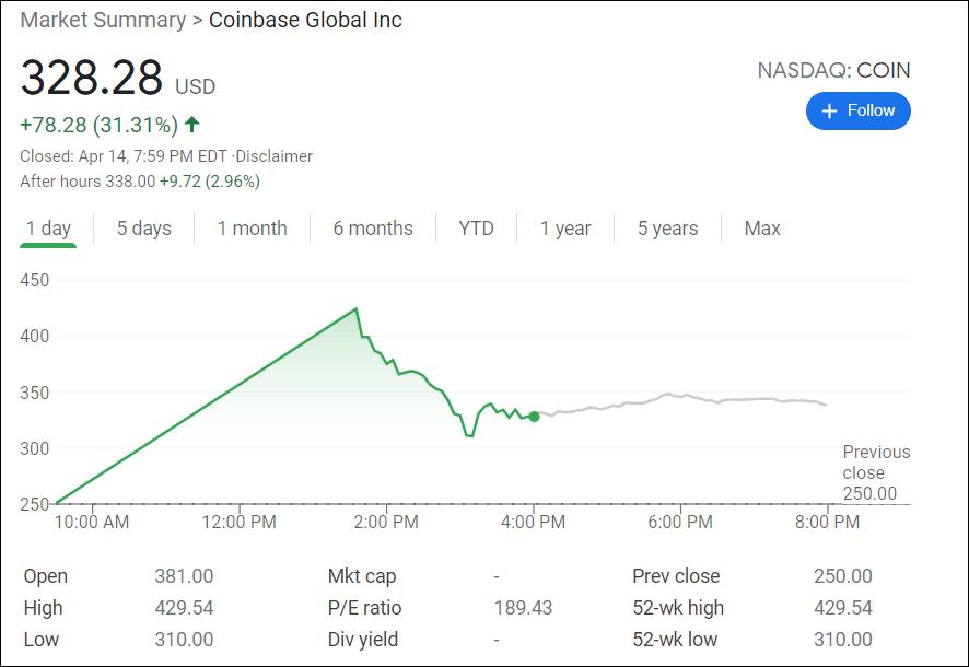 Coinbase上市,系首个登陆美国股市的加密货币交易所