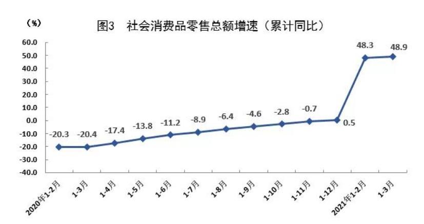 上海gdp比例_上海市:到2025年,战略性新兴产业增加值占GDP比重达到20%左右