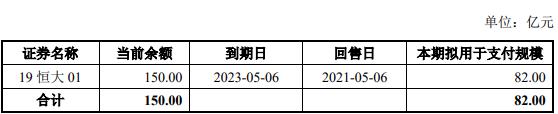 恒大地产:82亿元公司债券票面利率确定为7.00%