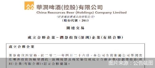 华润啤酒出资1.5亿元成立合伙企业