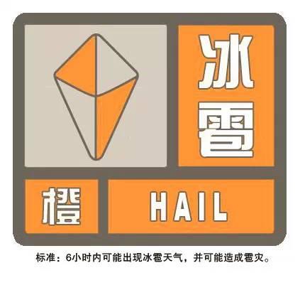 """上海发布近4年来首个冰雹橙色预警!目前""""一橙两黄""""预警高挂"""