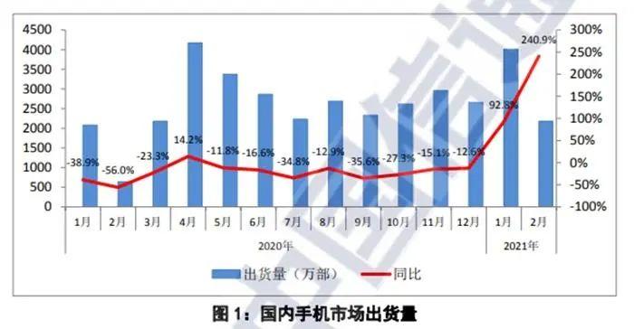 图片来源:中国信通院官网截图。
