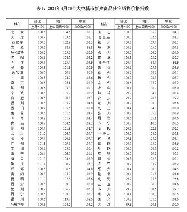 """年内最大IPO获社保青睐:""""第一桶金""""浮盈超600亿仍将继续联手"""