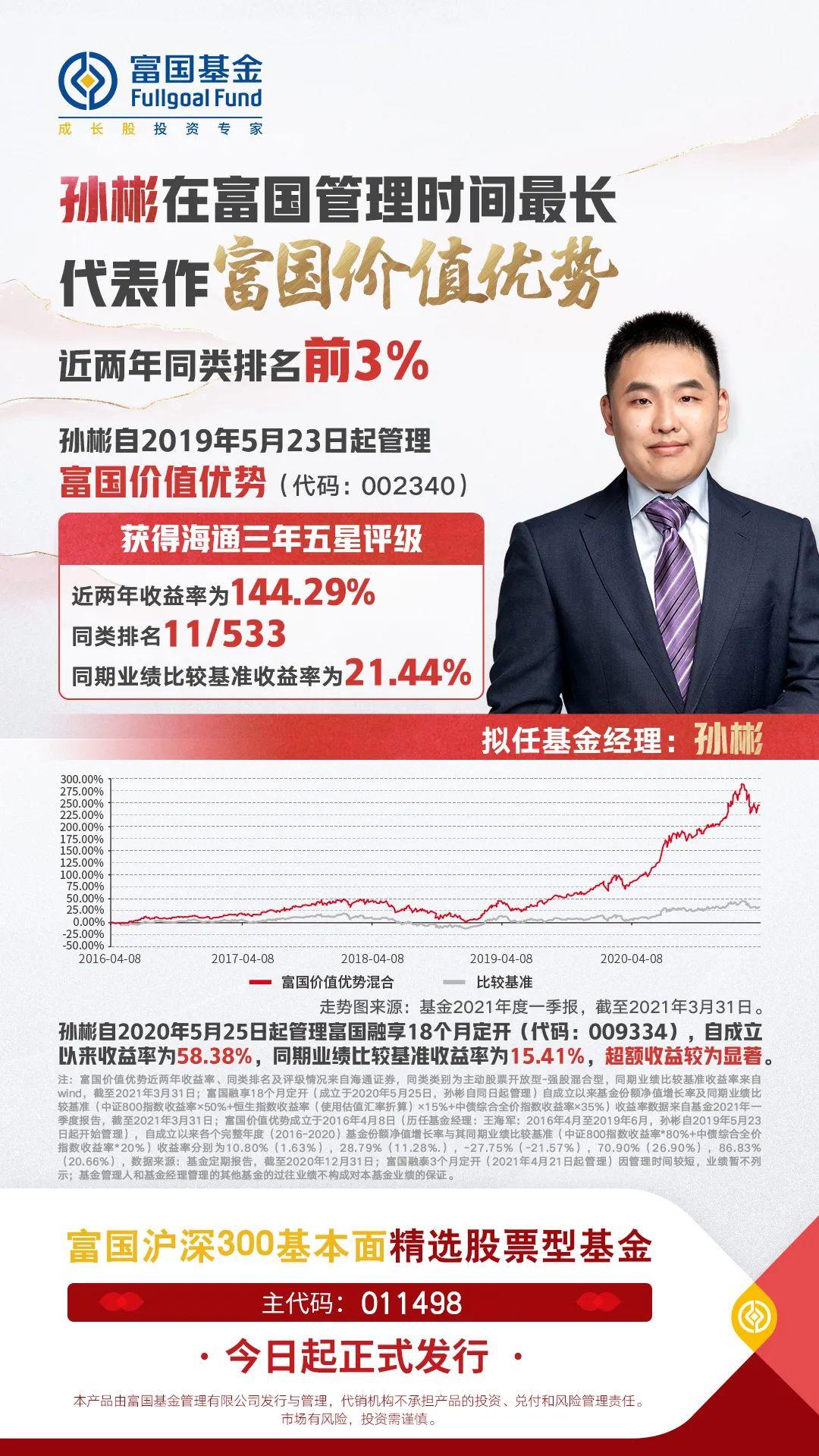 管理时间最长代表作近两年同类排名前3%,孙彬新产品今日首发!