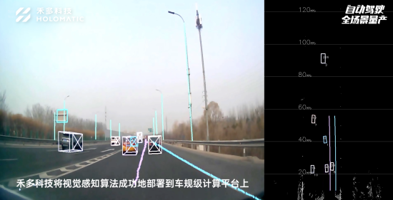 国产自动驾驶系统奔向量产:禾多科技视觉感知算法在可量产芯片上完成部署