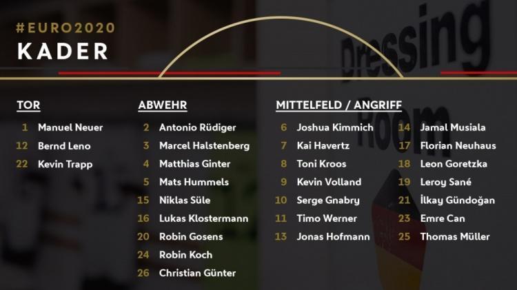 德国队欧洲杯号码:格纳布里10号,穆勒25号