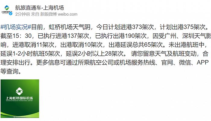 上海虹桥机场:受广州、深圳天气影响,进出港共取消21架次,出港延误65架次