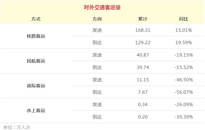五一小长假返程高峰开启,上海这些路段容易拥堵