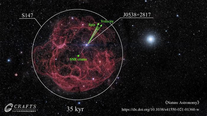 """""""中国天眼""""首次发现脉冲星三维速度和自转轴共线证据"""