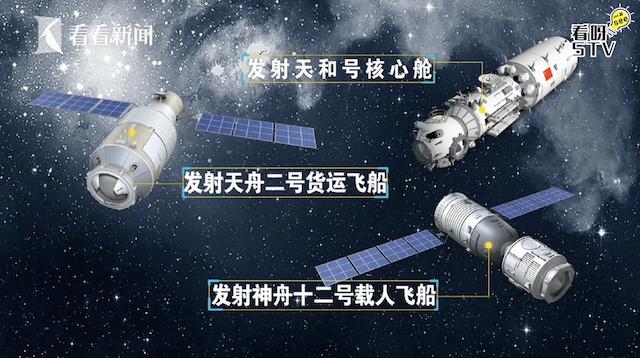 中国空间站将迎首批航天员 他们怎么去?啥时候走?