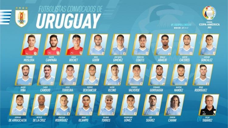 乌拉圭公布美洲杯大名单:卡瓦尼、苏亚雷斯领衔