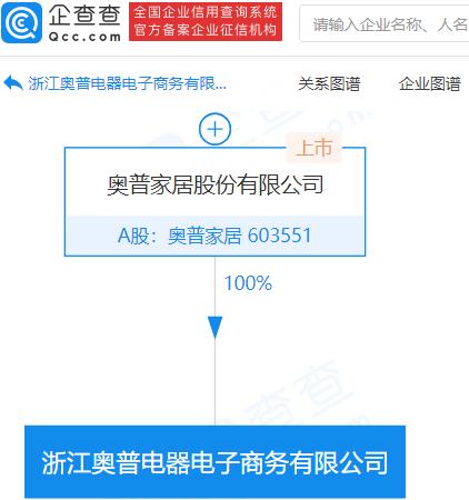 奥普家居于浙江成立两家电子商务公司,注册资本均1000万