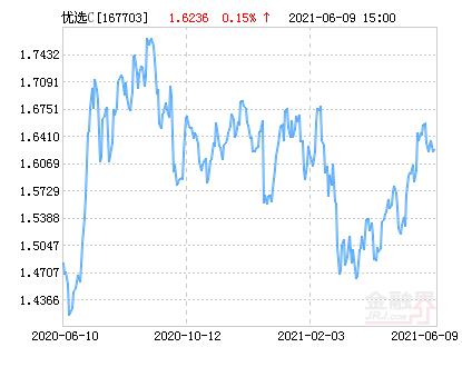 德邦量化优选股票(LOF)C净值上涨1.01% 请保持关注