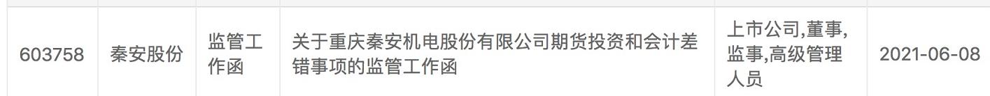 秦安股份再度参与投资性期货交易,曾表示回归主业