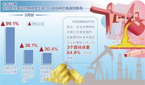 经济日报:大宗商品价格何时降温