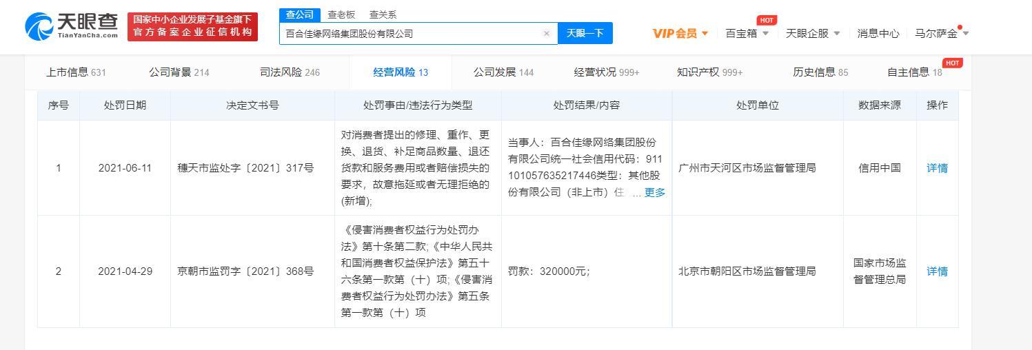 百合网因逾期未退款被处罚