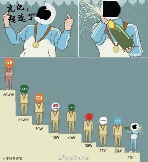 小米遭人民网点名批评...