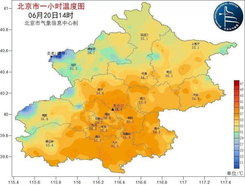 北京昌平东小口气温已达38.8℃