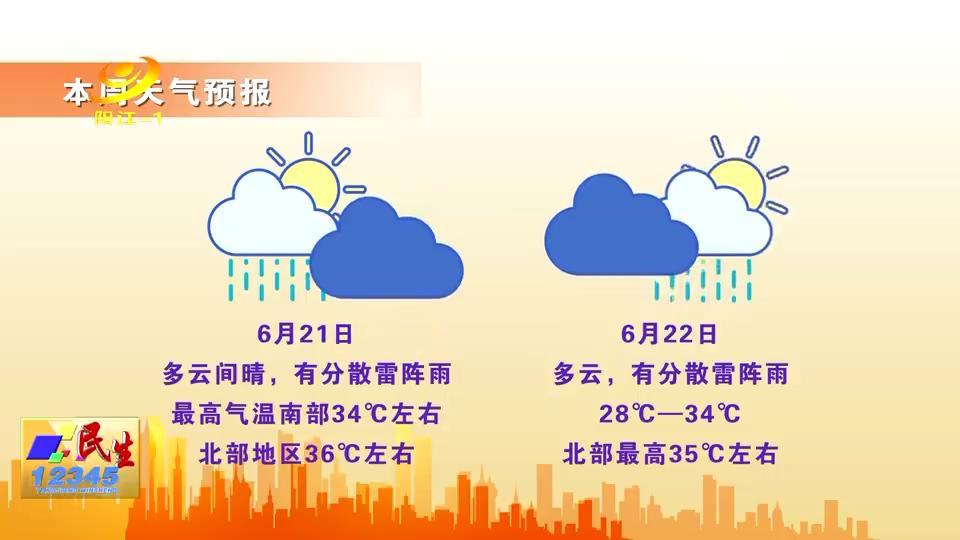 阳江天气多变 市民出行注意防暑防雨