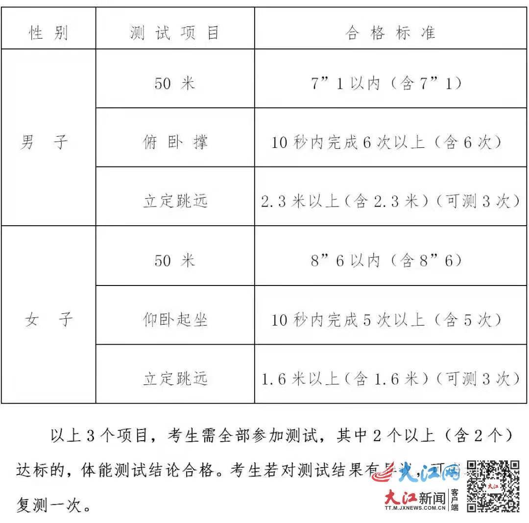 中央司法警官学院在赣招生面试体检和体能测试26日进行