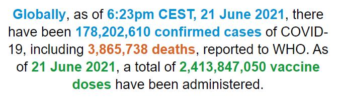 世卫组织:全球新冠肺炎确诊病例超过1.782亿例