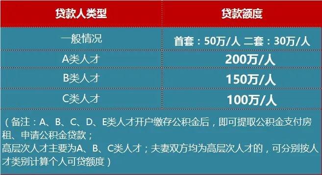 南京多家楼盘拒绝公积金贷款?官方回应......