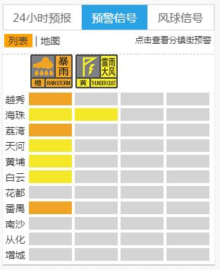 """小心""""下班雨""""!广州多区已发布暴雨黄色预警"""