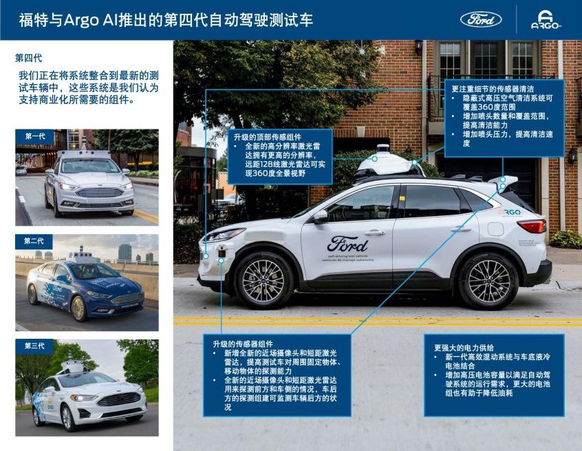 福特将于2022年在北美启动自动驾驶服务-第4张图片-汽车笔记网