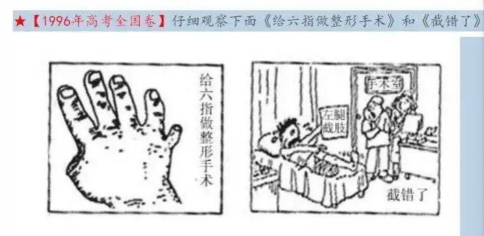 △唐光雨1996年参加高考的作文题目