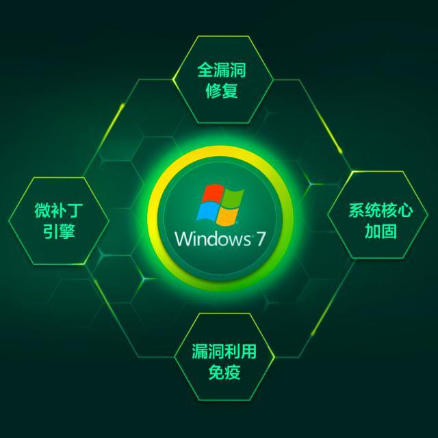 Windows系统又爆严重漏洞,360 Win7盾甲安全护航