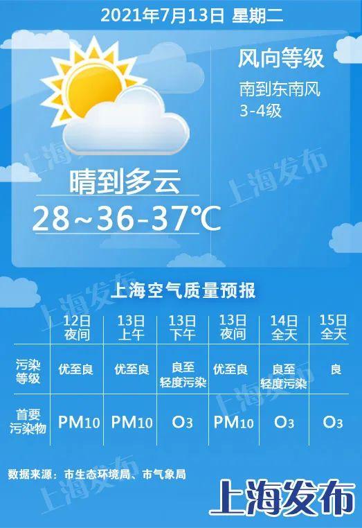 期 何 度 高温 高温期はいつからいつまで続く?平均期間は何日?