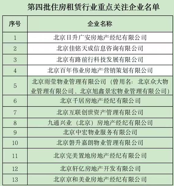 北京市住建委:北京日升廣安等13家租賃機構違法違規行為較多 留心!