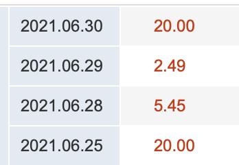 明微电子股价涨幅。