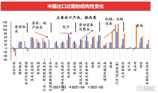 沈建光:中国的零售电商对遏制通胀起到了非常好的作用