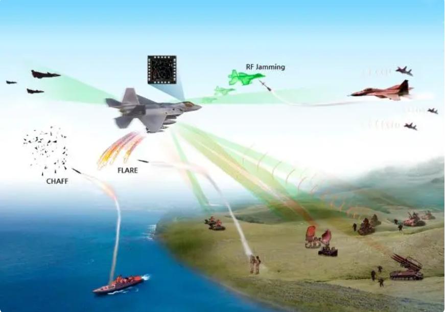 韩军下代战机电子战设备系统交付 演示图上出现歼20