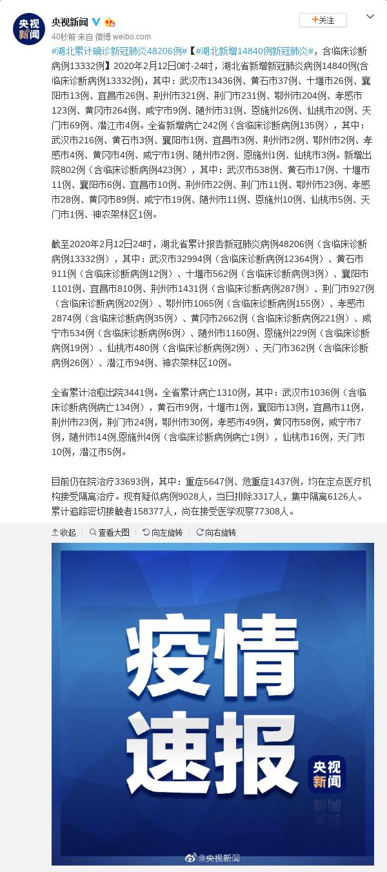 上海 口罩 哄抬物价 188现场图片曝光太惊人了