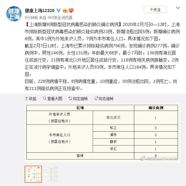 王健林长春投资超过百万网友参与讨论了这件事情