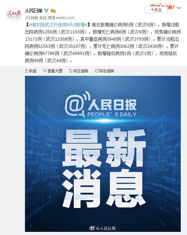 西汉薄太后陵被盗超过百万网友参与讨论了这件事情