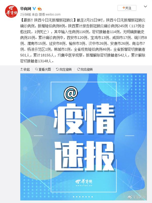 最新消息!上海马拉松的具体情况!