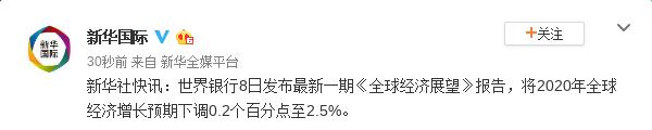 《全球经济展望》报告:全球经济增长预期下调0.2个百分点至2.5%。
