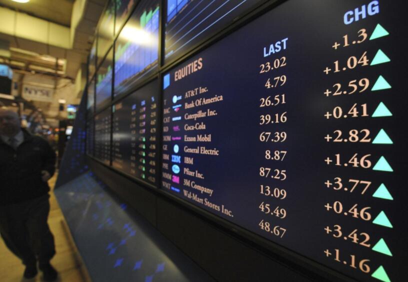 美联储将高资产价格和企业债列为金融风险_成都正规外汇交易公司